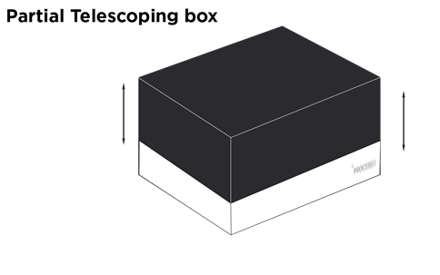 Partial Telescope Box