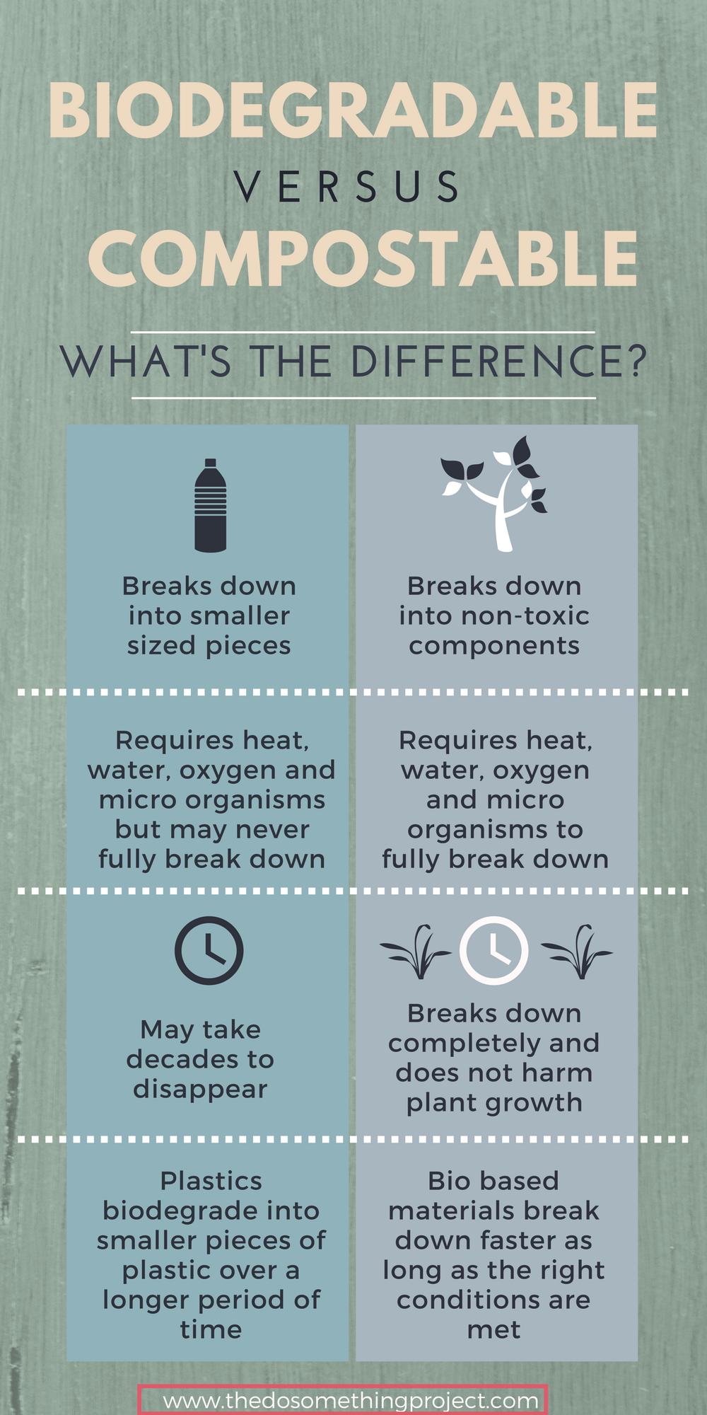 biodegradable-vs-compostable+(1)