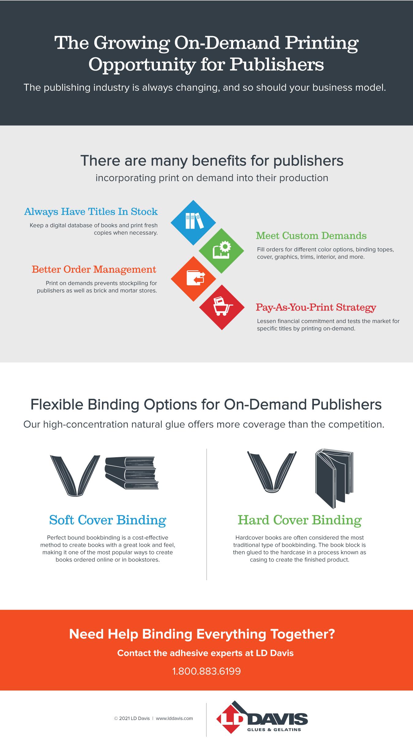 ldd-on-demand-printing-infographic-v1