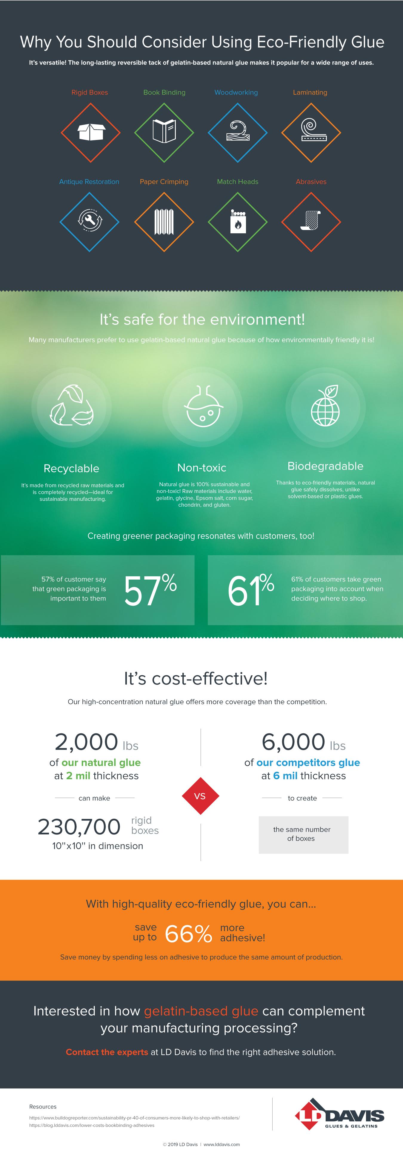 ldd-protein-glue-infographic-V3